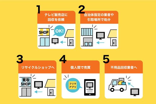 テレビを処分する5つの方法
