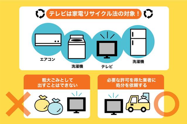 テレビは家電リサイクル法の対象!