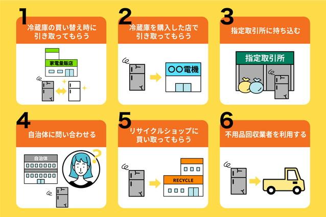 冷蔵庫を処分する6つの方法