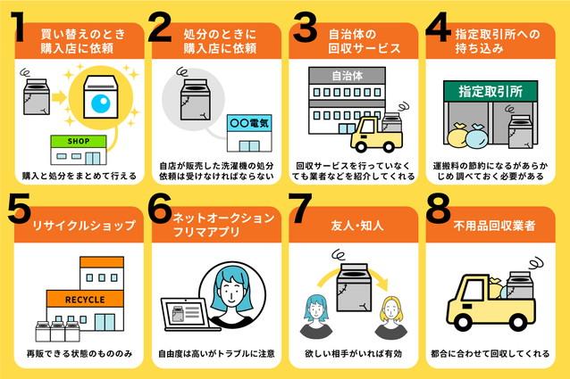 洗濯機を正しく処分する8つの方法