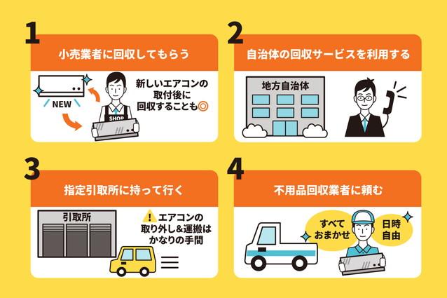 エアコンの正しい処分方法4選