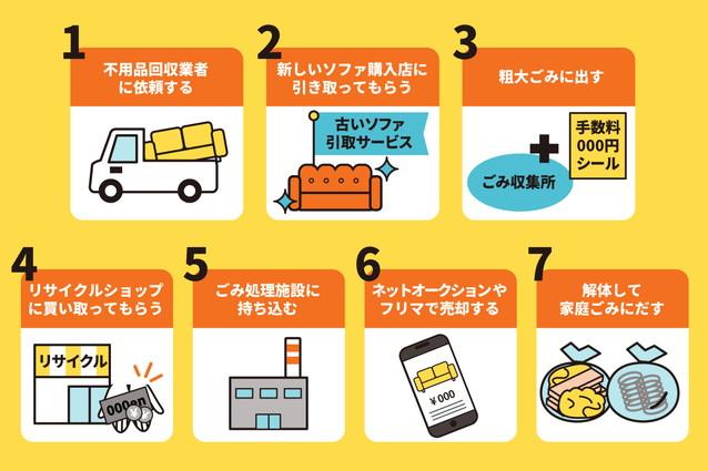 ソファを簡単に処分する7つの方法
