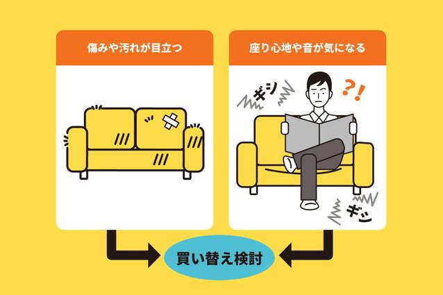 ソファを処分するタイミングの見極め方