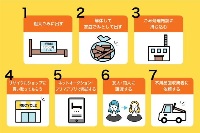 ベッドの正しい処分方法7選