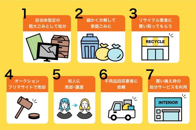 学習机を処分する7つの方法