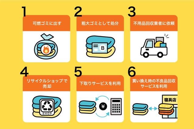 布団の正しい処分方法6選