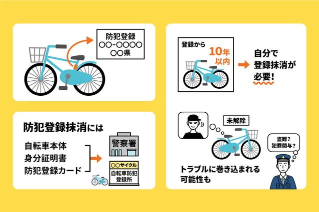 自転車は処分前に防犯登録抹消手続きが必要