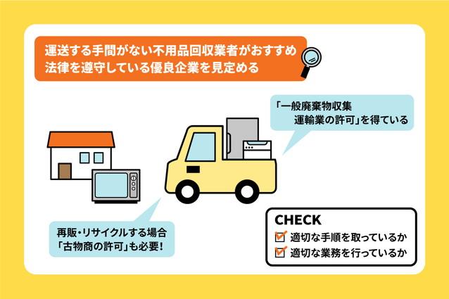 ブラウン管テレビの処分を依頼する業者の選び方
