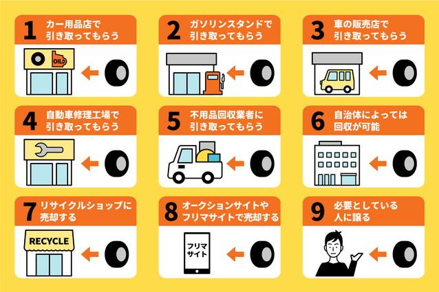 タイヤを処分する9つの方法