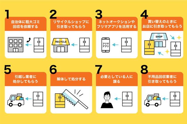 家具を正しく処分する8つの方法とは