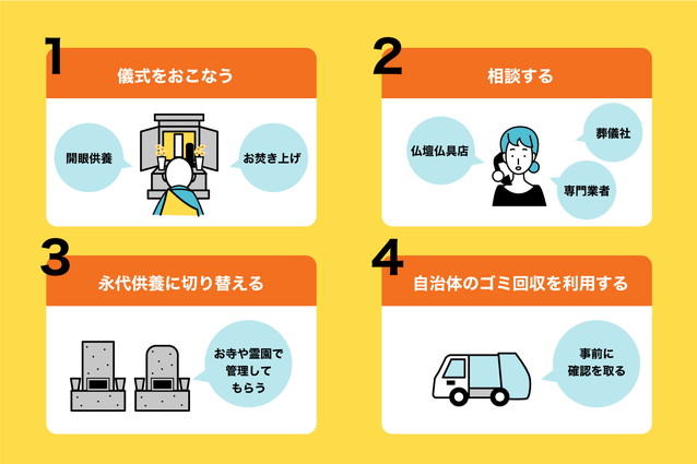 位牌を正しく処分する方法7選