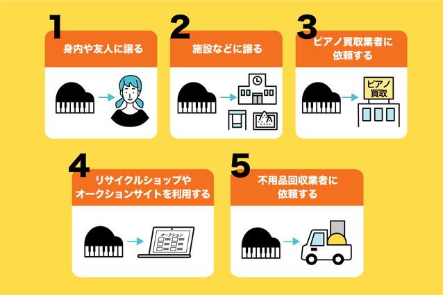 ピアノを処分する5つの方法と手順