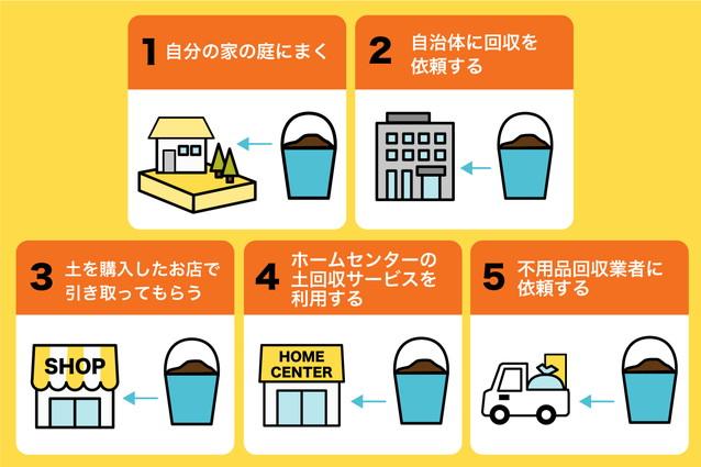 土を正しく処分する5つの方法