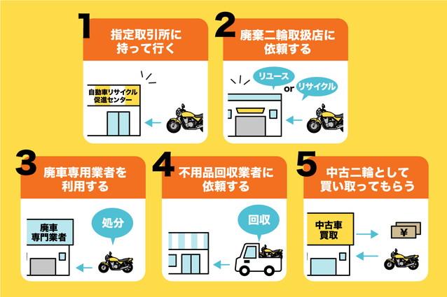 バイクの基本的な処分方法5選