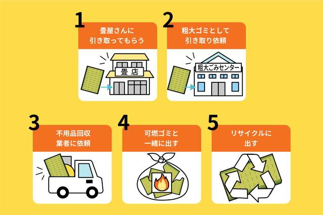 畳の一般的な処分方法5選