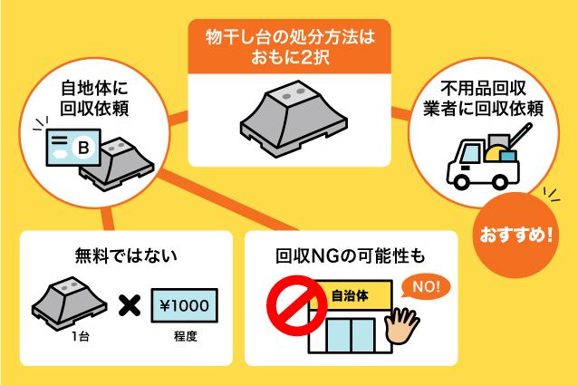 物干し台(コンクリート)の処分方法
