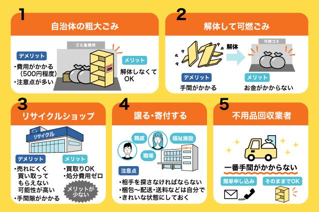 カラーボックスを処分する5つの方法