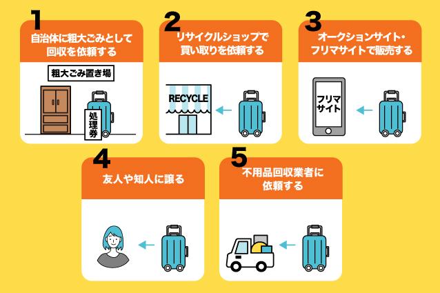 スーツケースの基本的な捨て方