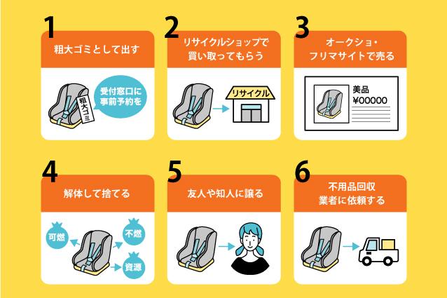 チャイルドシートの正しい処分方法6選