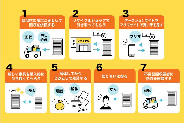 本棚を処分する7つの基本的な方法